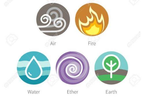 Yoga serie 5 lessen 'elementen'